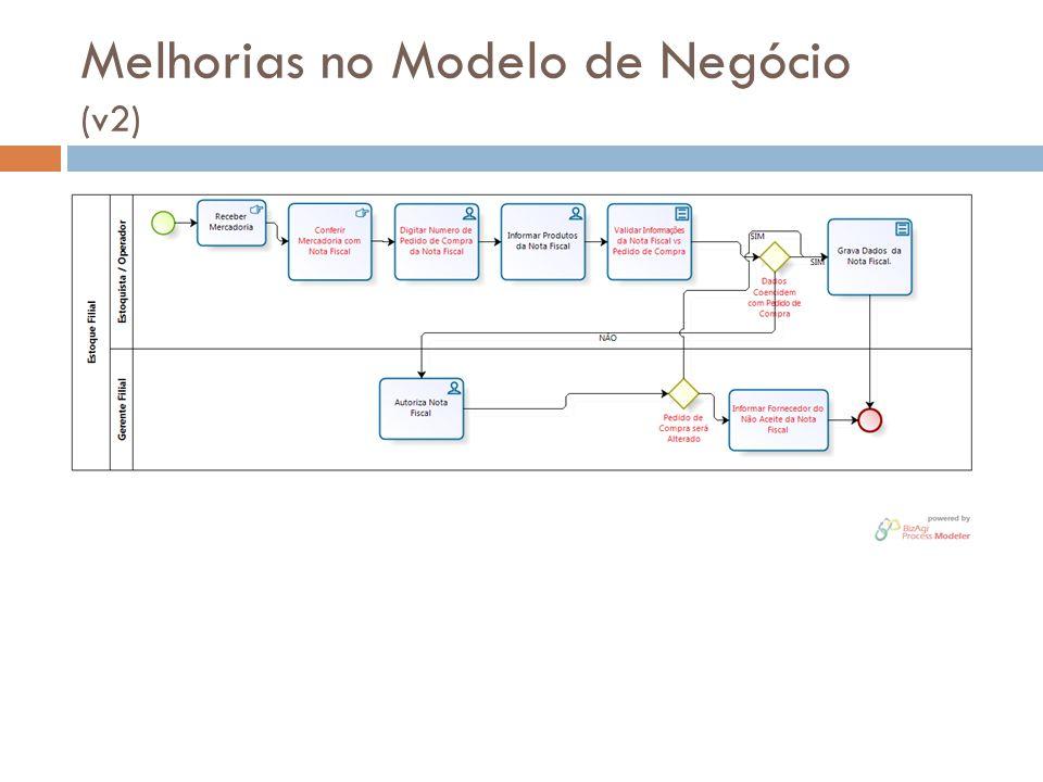 Melhorias no Modelo de Negócio (v2)