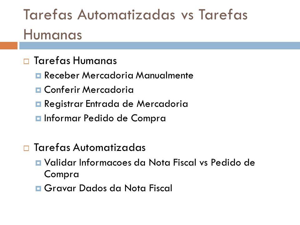 Tarefas Automatizadas vs Tarefas Humanas
