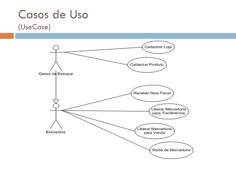 Casos de Uso (UseCase)
