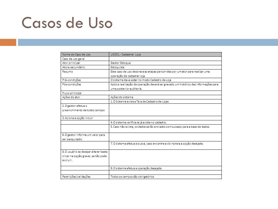 Casos de Uso Nome do Caso de Uso UC001 - Cadastrar Loja