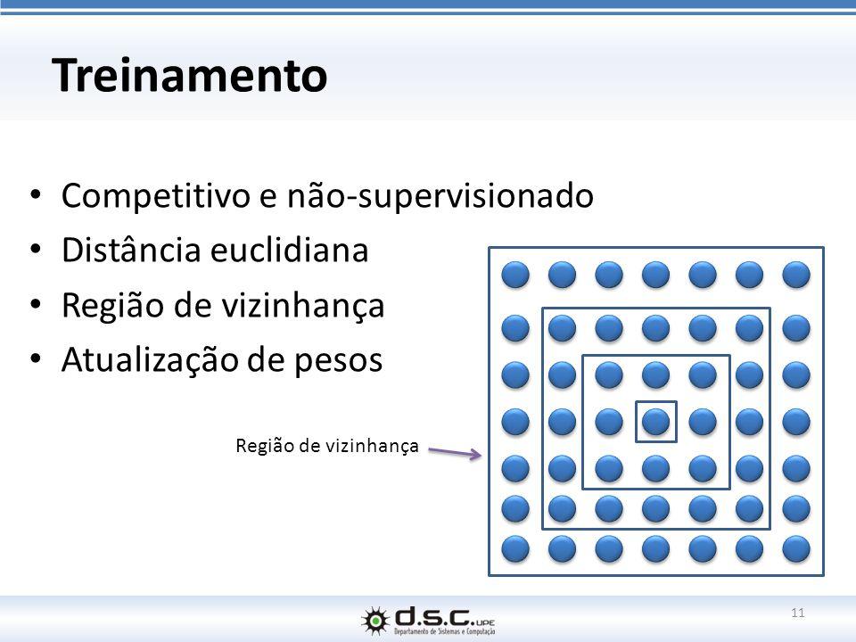 Treinamento Competitivo e não-supervisionado Distância euclidiana