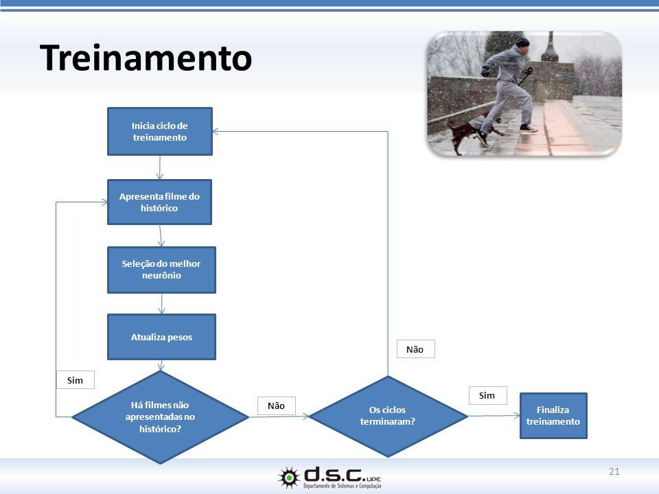 Treinamento Inicia ciclo de treinamento Apresenta filme do histórico