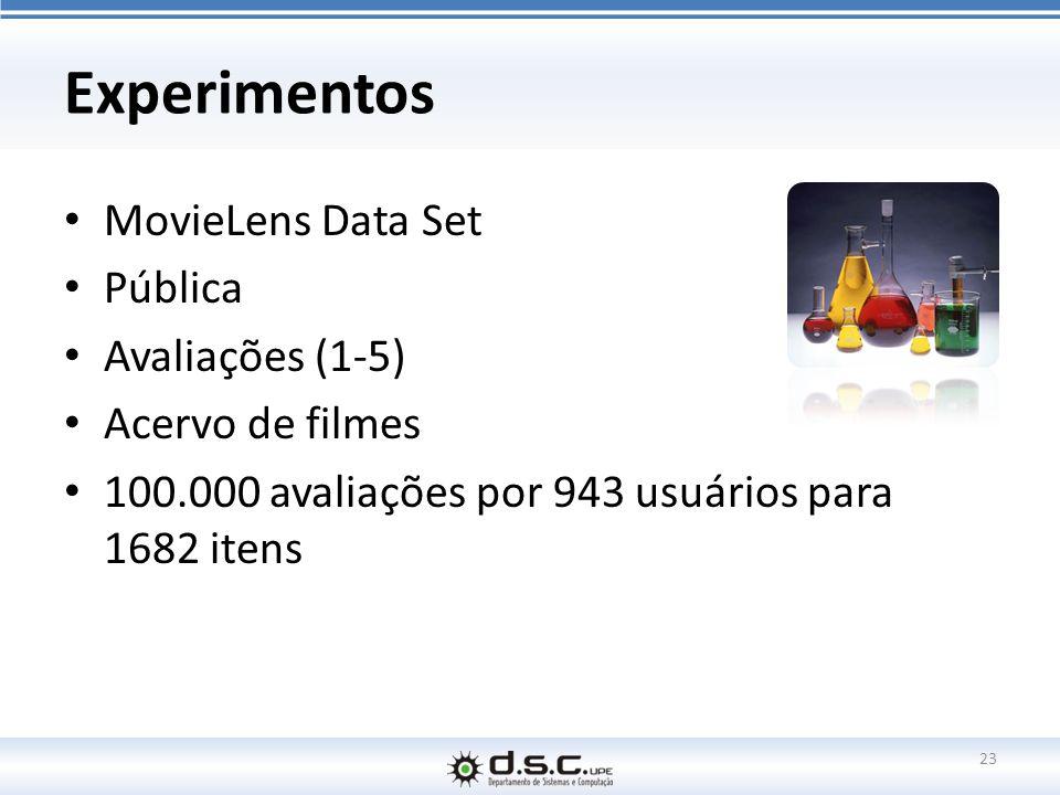 Experimentos MovieLens Data Set Pública Avaliações (1-5)