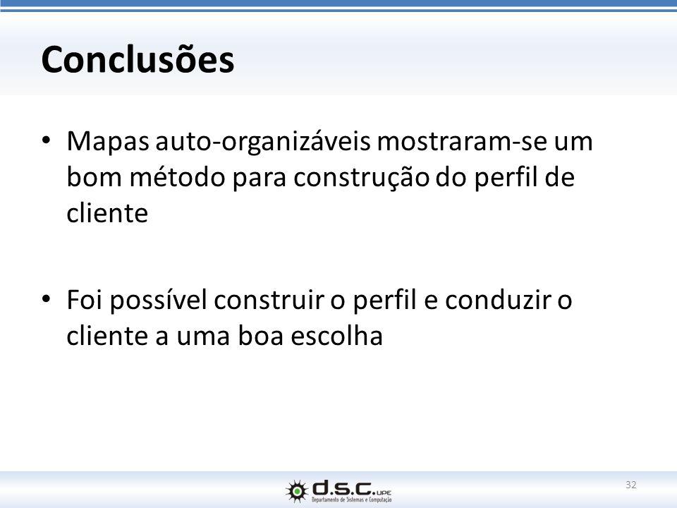 Conclusões Mapas auto-organizáveis mostraram-se um bom método para construção do perfil de cliente.