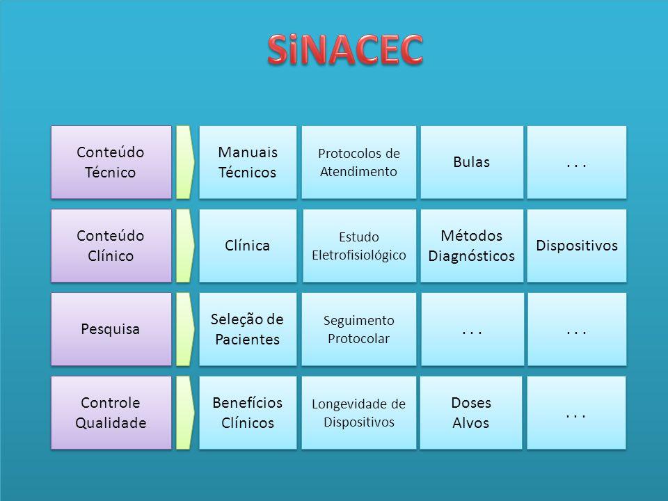 SiNACEC Conteúdo Técnico Manuais Técnicos Bulas . . . Conteúdo Clínico