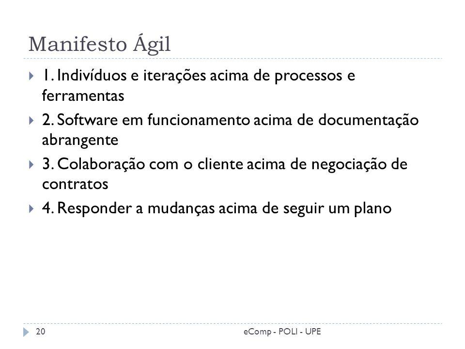 Manifesto Ágil 1. Indivíduos e iterações acima de processos e ferramentas. 2. Software em funcionamento acima de documentação abrangente.