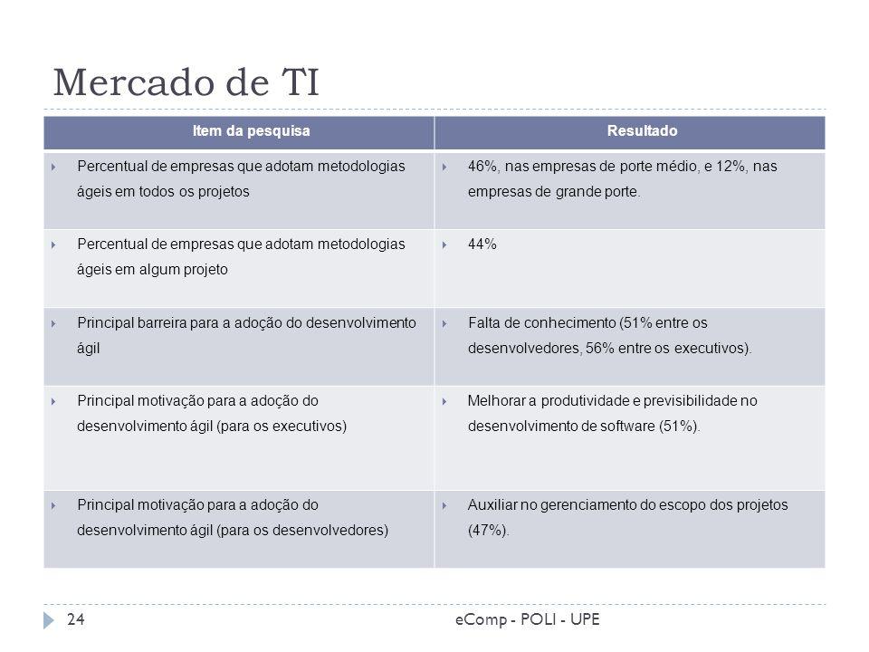 Mercado de TI eComp - POLI - UPE Item da pesquisa Resultado
