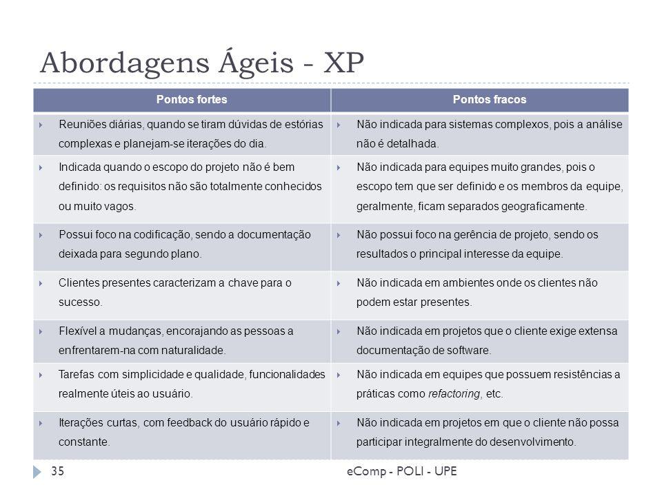 Abordagens Ágeis - XP eComp - POLI - UPE Pontos fortes Pontos fracos