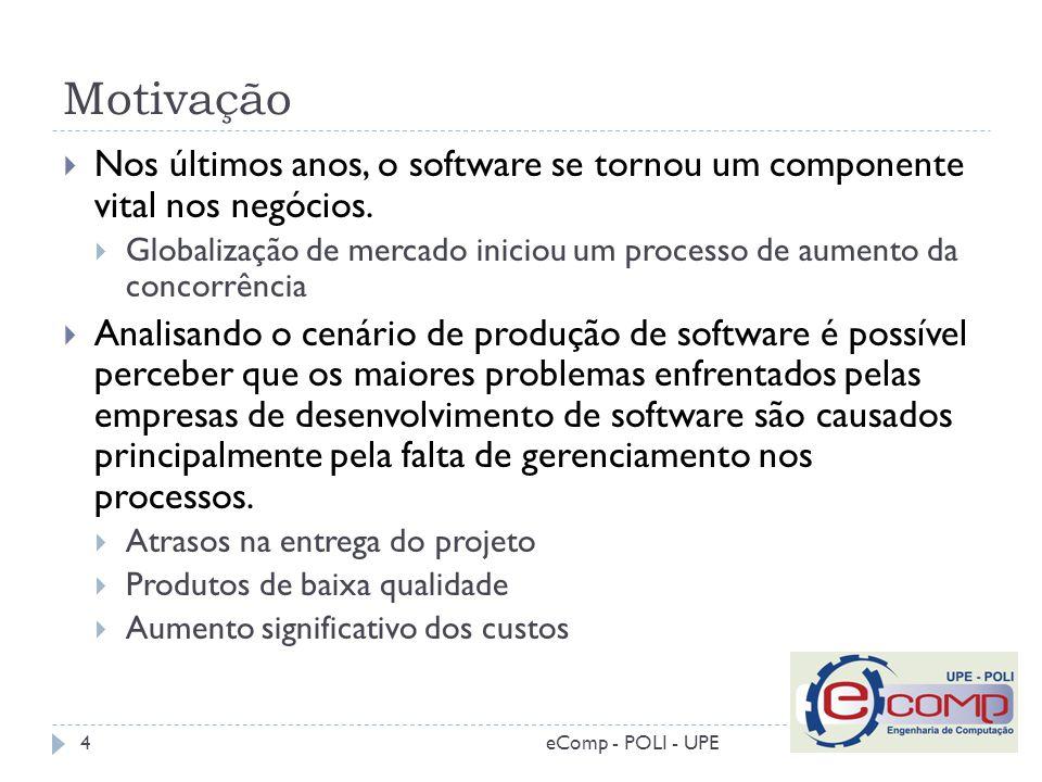 Motivação Nos últimos anos, o software se tornou um componente vital nos negócios.