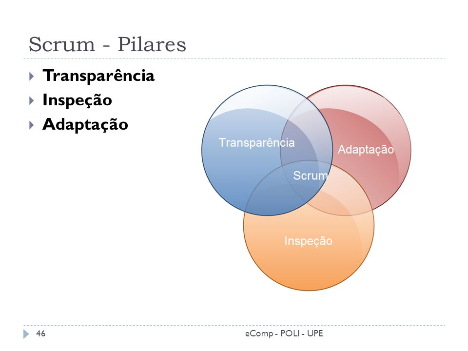 Scrum - Pilares Transparência Inspeção Adaptação eComp - POLI - UPE