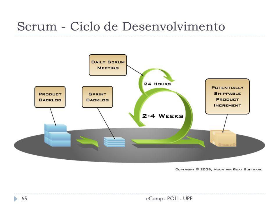 Scrum - Ciclo de Desenvolvimento