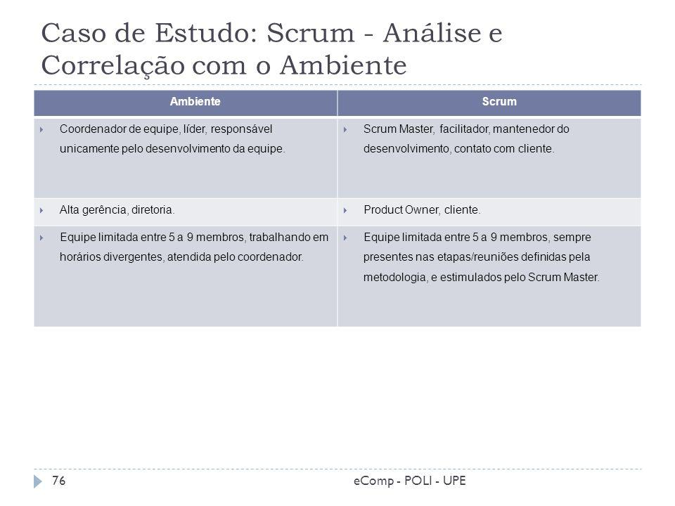 Caso de Estudo: Scrum - Análise e Correlação com o Ambiente