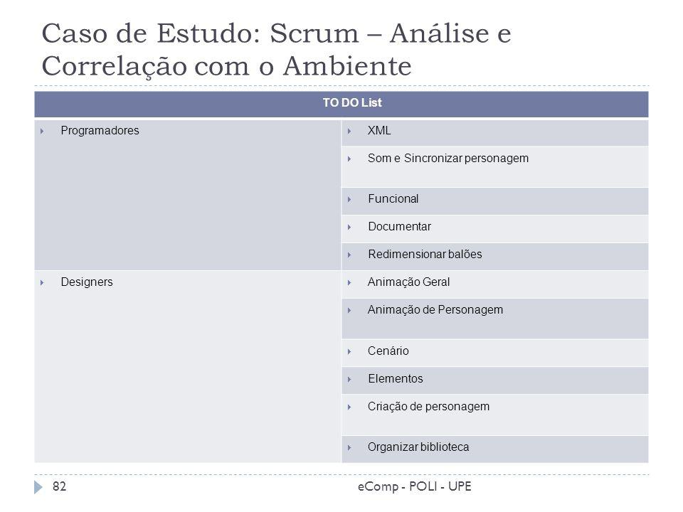Caso de Estudo: Scrum – Análise e Correlação com o Ambiente