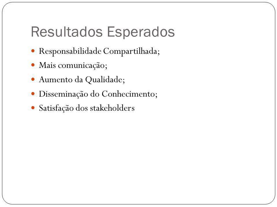 Resultados Esperados Responsabilidade Compartilhada; Mais comunicação;