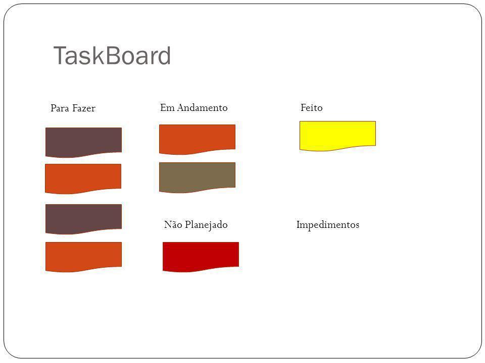 TaskBoard Para Fazer Em Andamento Feito Não Planejado Impedimentos