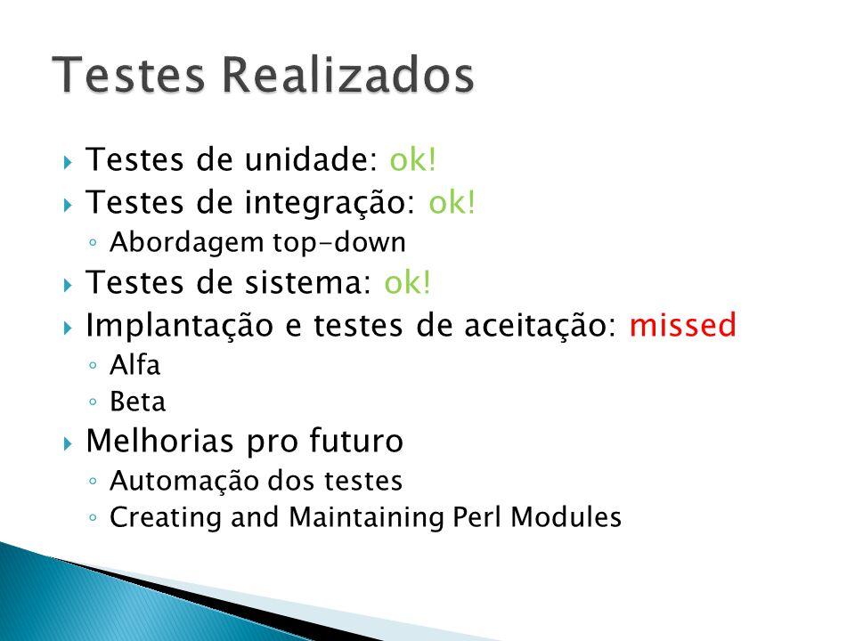 Testes Realizados Testes de unidade: ok! Testes de integração: ok!