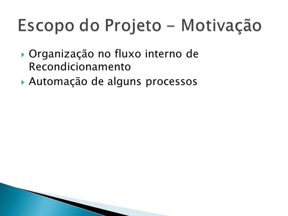 Escopo do Projeto - Motivação