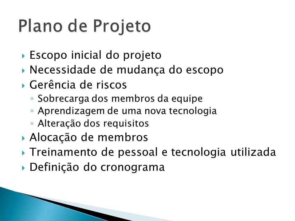 Plano de Projeto Escopo inicial do projeto