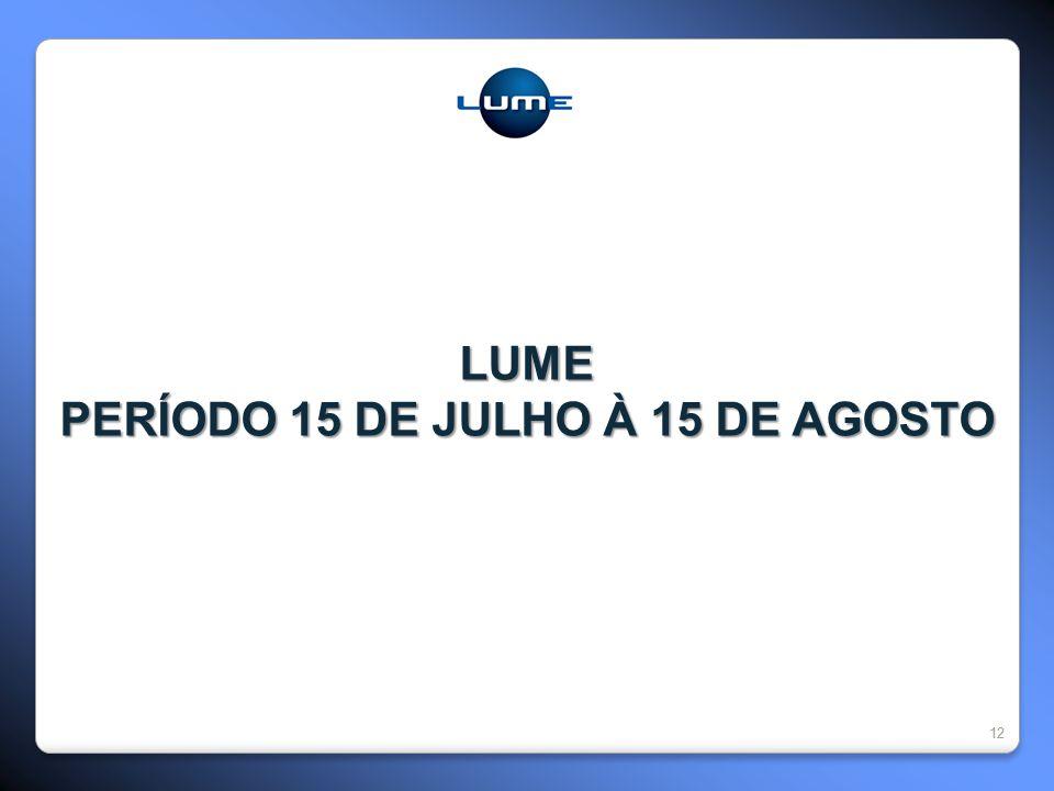 PERÍODO 15 DE JULHO À 15 DE AGOSTO