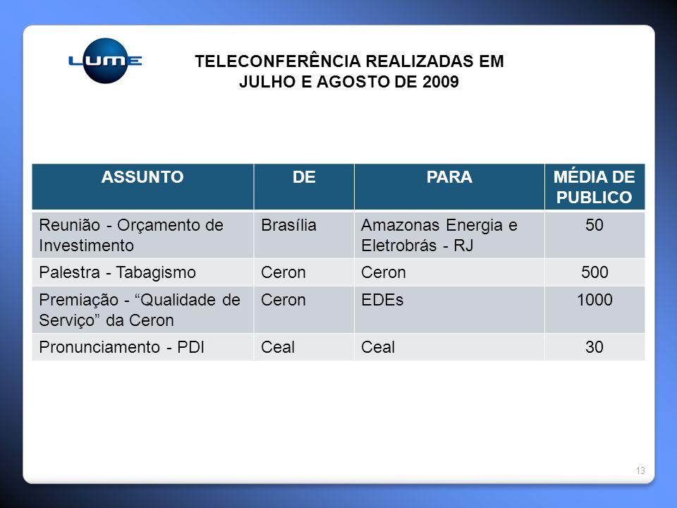 TELECONFERÊNCIA REALIZADAS EM