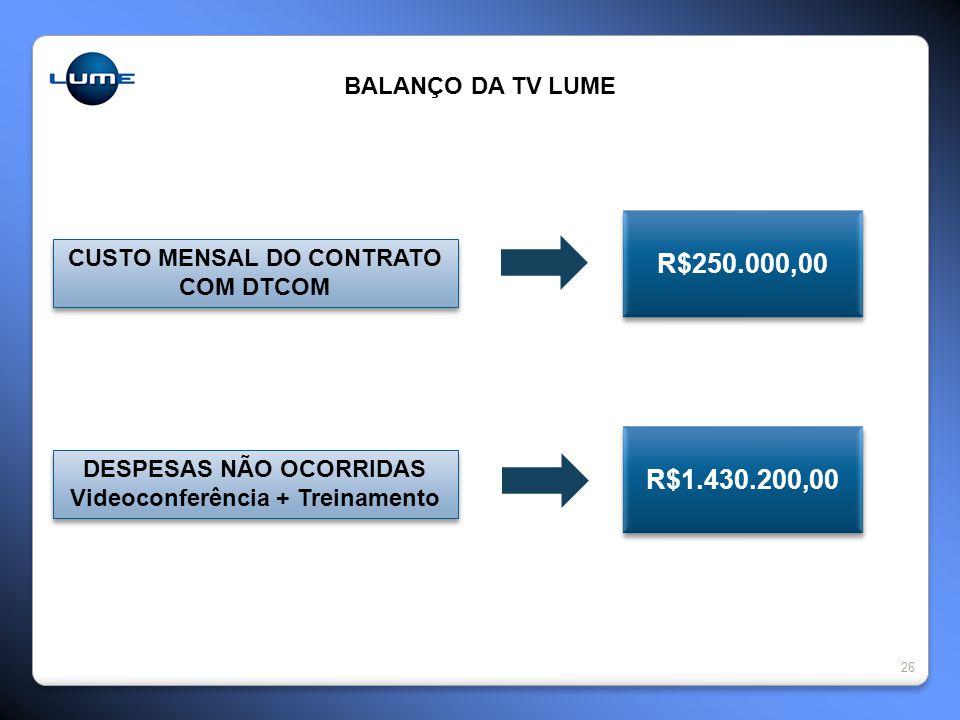 BALANÇO DA TV LUME R$250.000,00. CUSTO MENSAL DO CONTRATO COM DTCOM. R$1.430.200,00. DESPESAS NÃO OCORRIDAS.