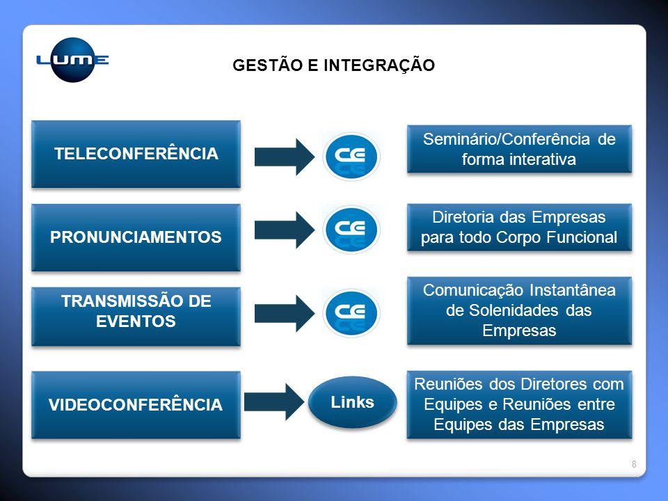 Seminário/Conferência de forma interativa