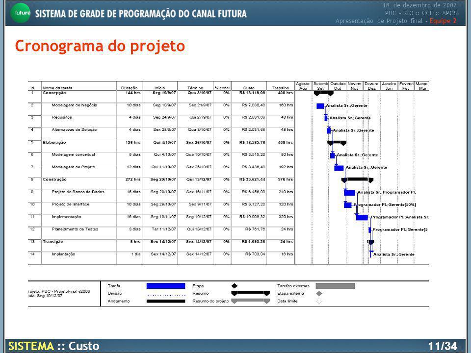 Cronograma do projeto SISTEMA :: Custo 11/34