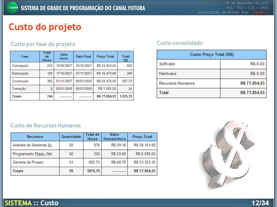Custo do projeto SISTEMA :: Custo 12/34 Custo consolidado