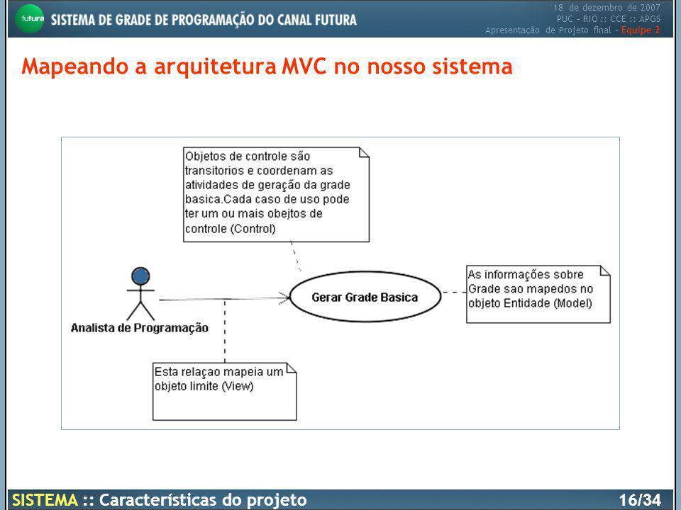 Mapeando a arquitetura MVC no nosso sistema