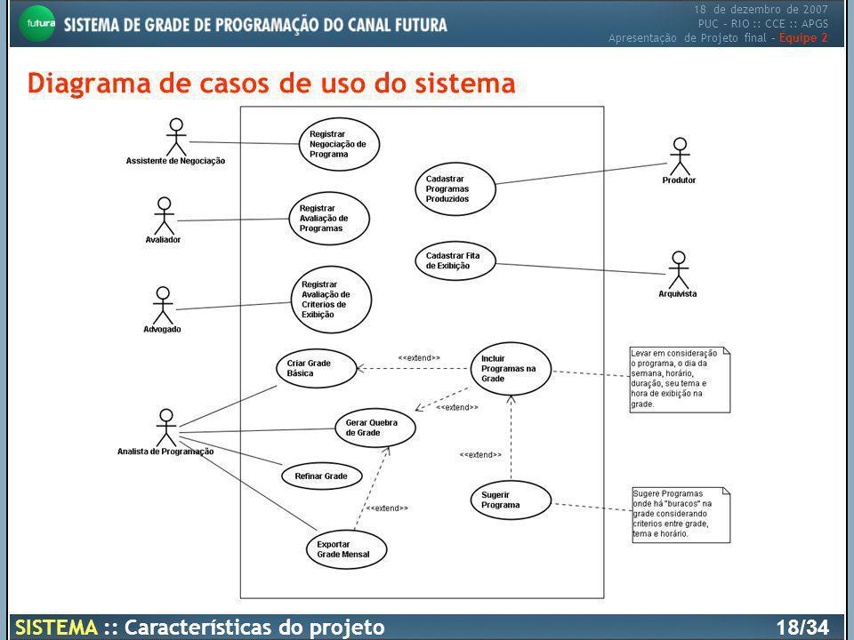 Diagrama de casos de uso do sistema