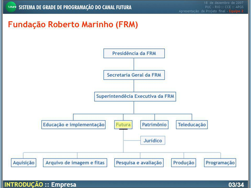 Fundação Roberto Marinho (FRM)