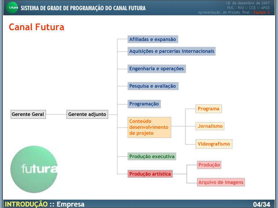 Canal Futura INTRODUÇÃO :: Empresa 04/34
