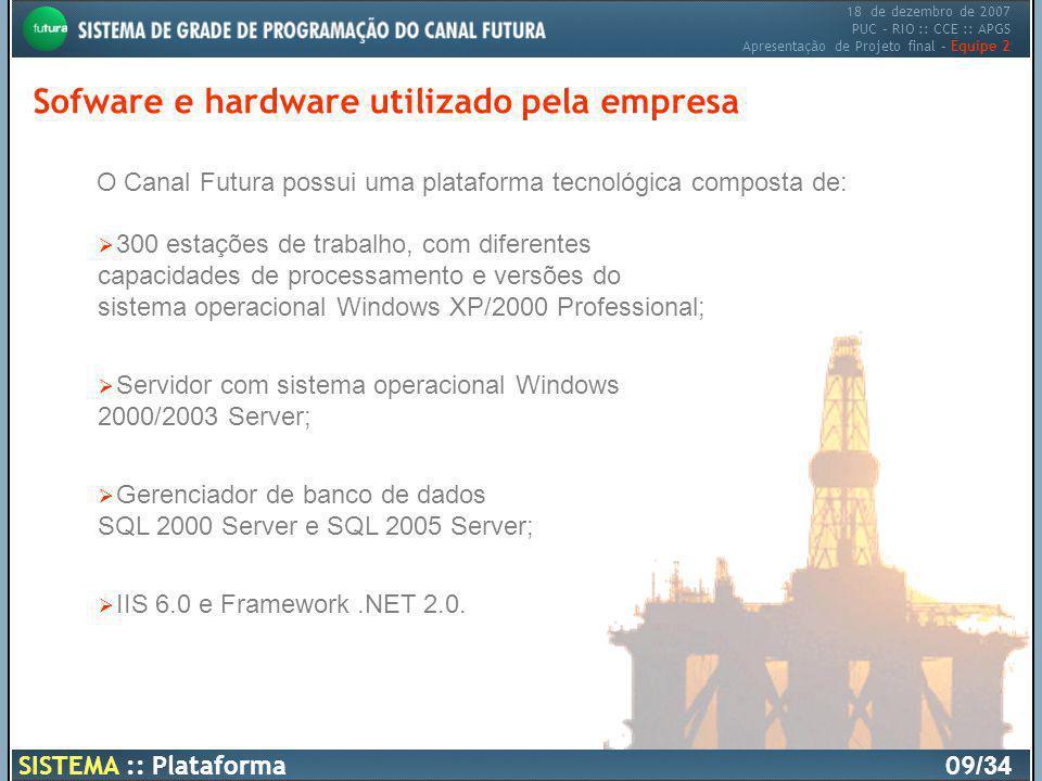 Sofware e hardware utilizado pela empresa