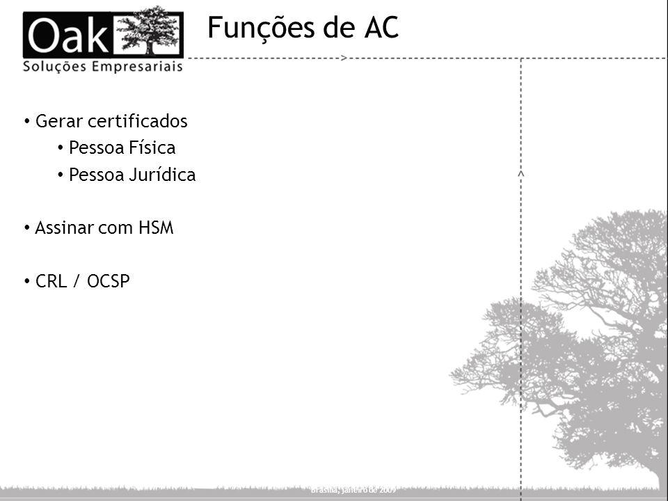 Funções de AC Gerar certificados Pessoa Física Pessoa Jurídica