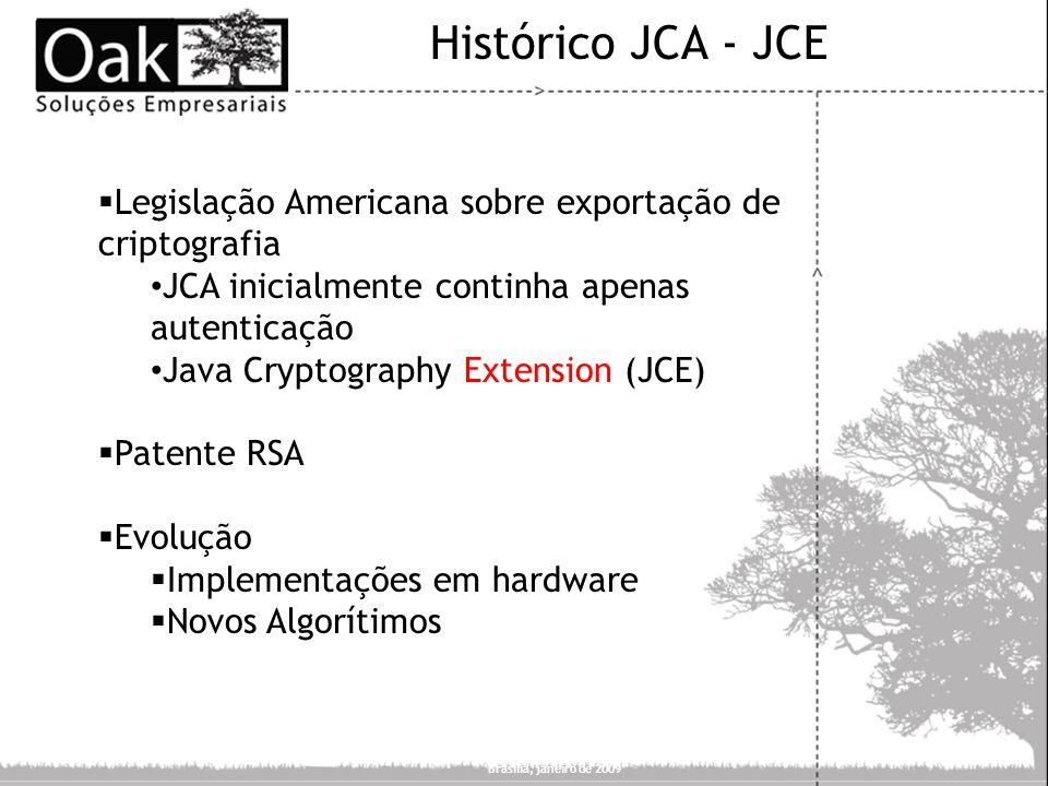 Histórico JCA - JCE Legislação Americana sobre exportação de criptografia. JCA inicialmente continha apenas autenticação.