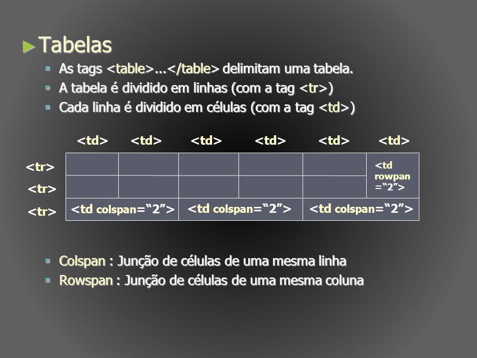 Tabelas As tags <table>...</table> delimitam uma tabela.