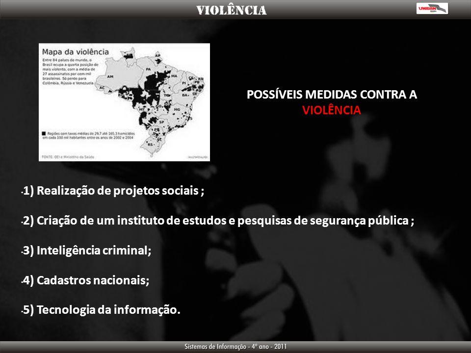 POSSÍVEIS MEDIDAS CONTRA A VIOLÊNCIA