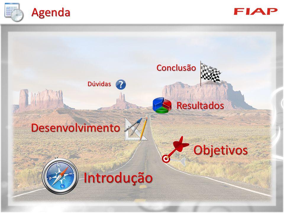 Introdução Objetivos Agenda Desenvolvimento Resultados Conclusão