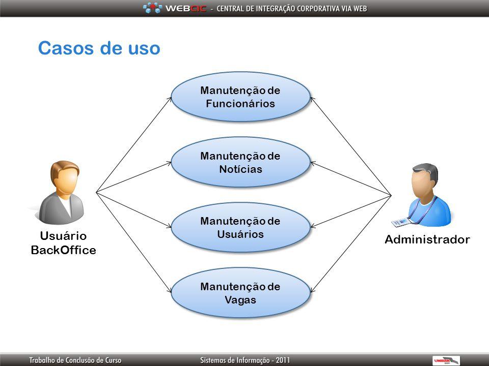 Casos de uso Usuário Administrador BackOffice