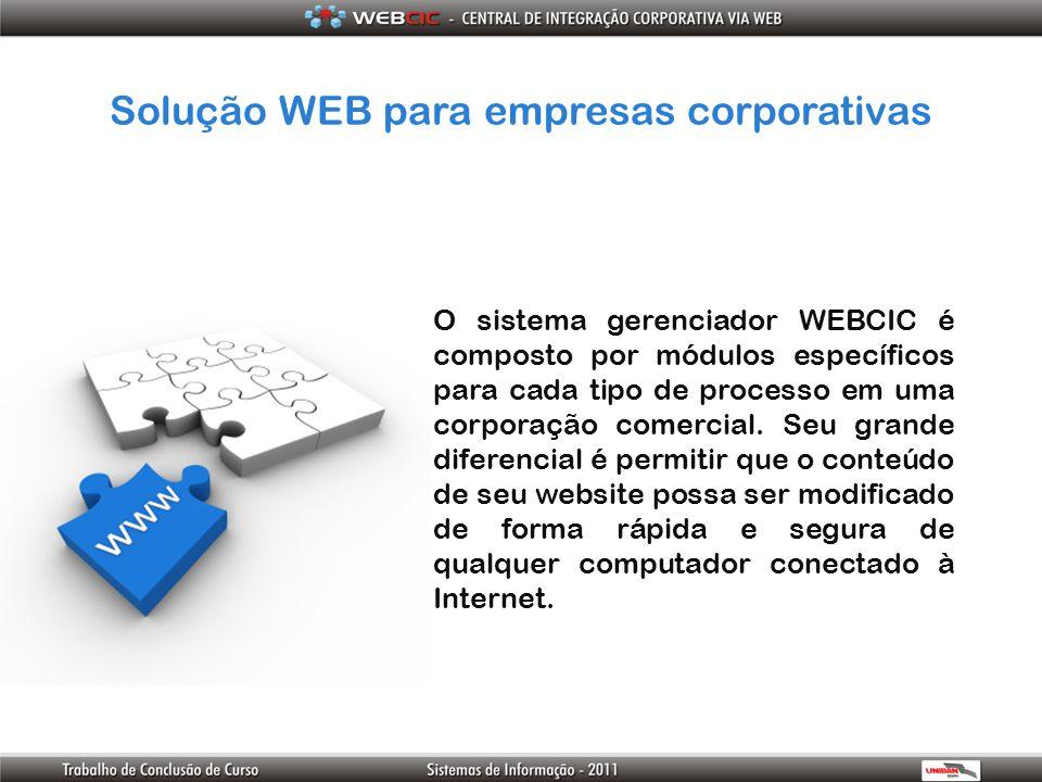 Solução WEB para empresas corporativas