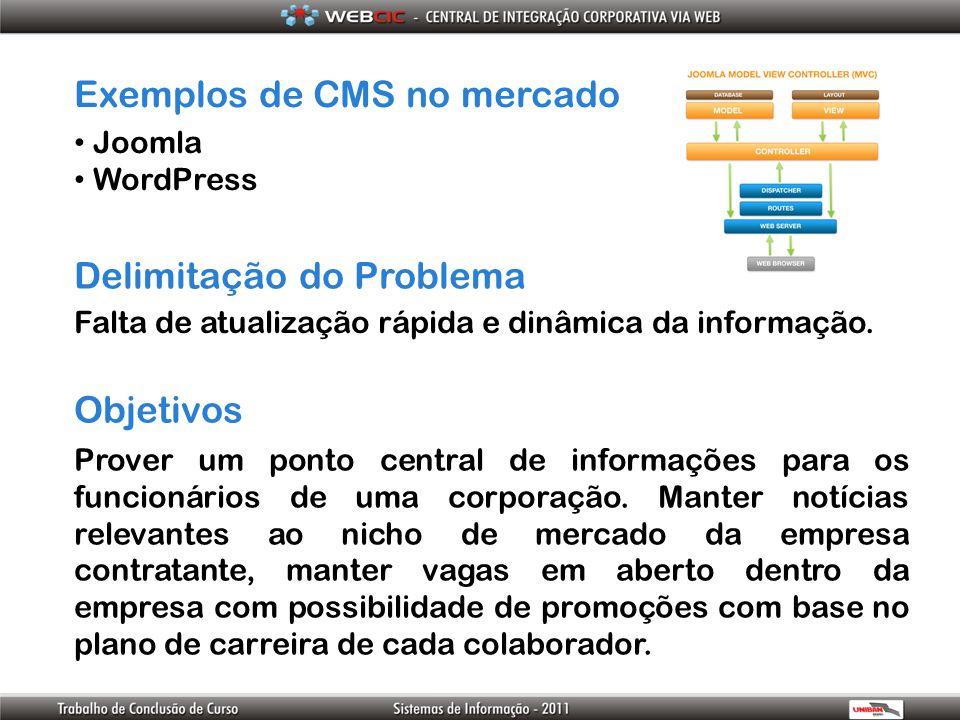 Exemplos de CMS no mercado