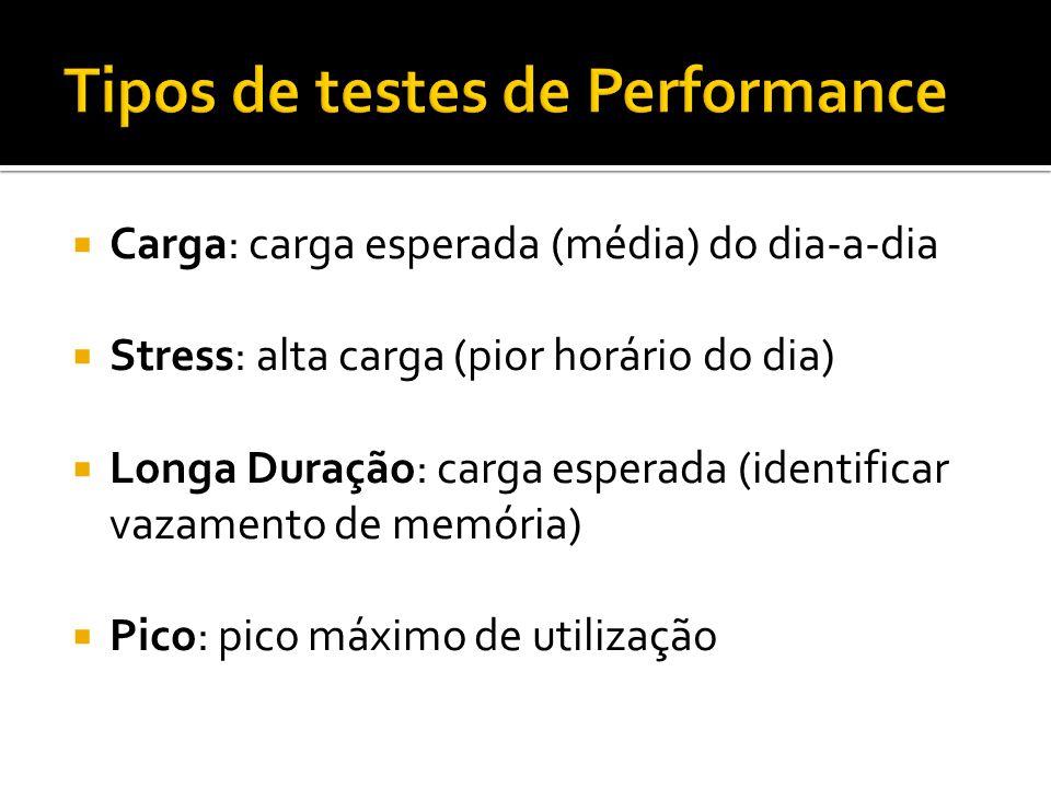 Tipos de testes de Performance