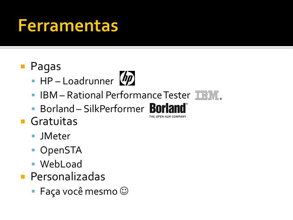 Ferramentas Pagas Gratuitas Personalizadas HP – Loadrunner