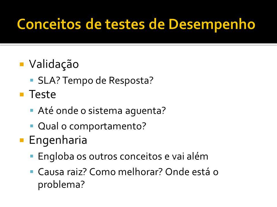 Conceitos de testes de Desempenho