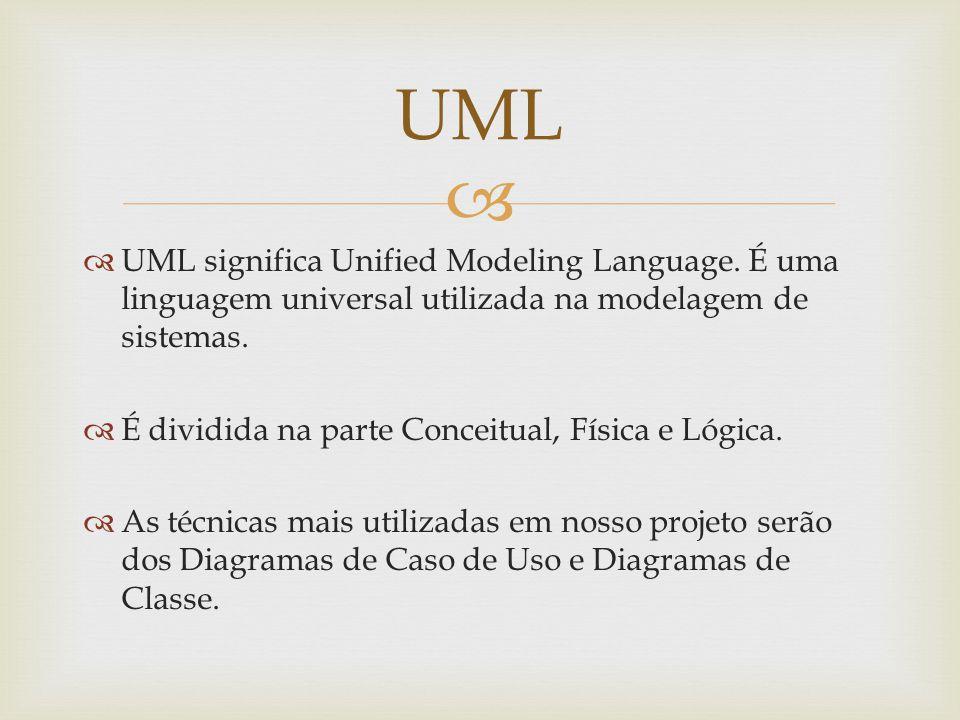 UML UML significa Unified Modeling Language. É uma linguagem universal utilizada na modelagem de sistemas.