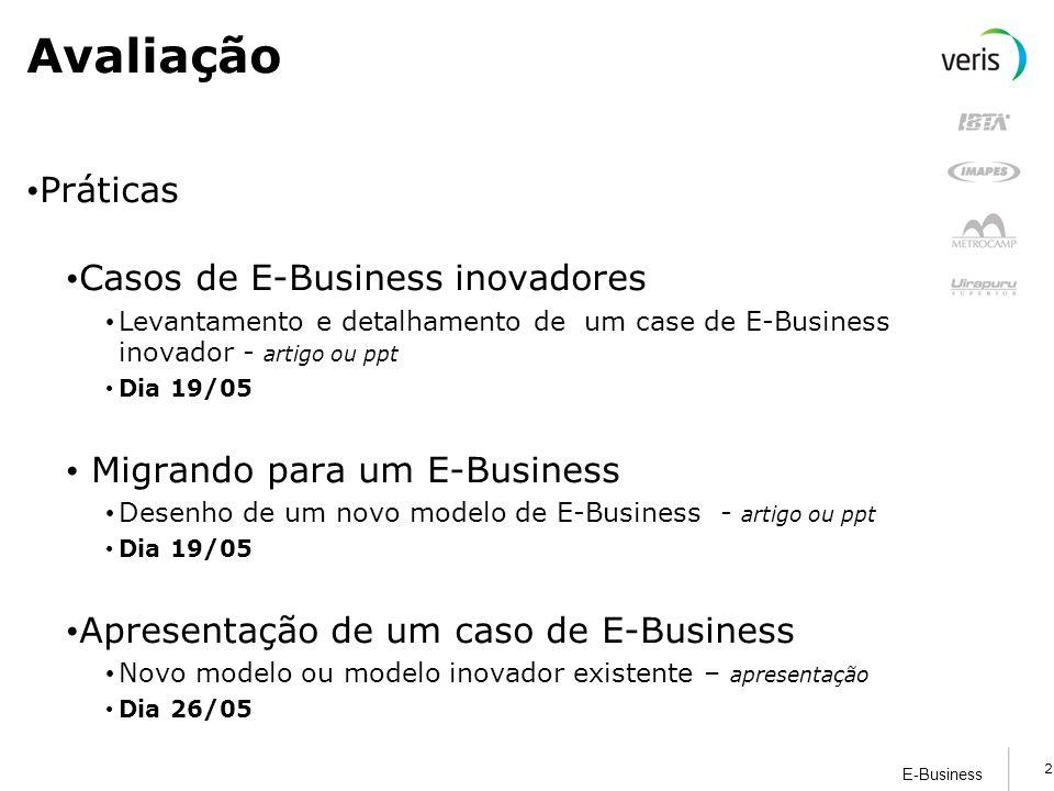 Avaliação Práticas Casos de E-Business inovadores