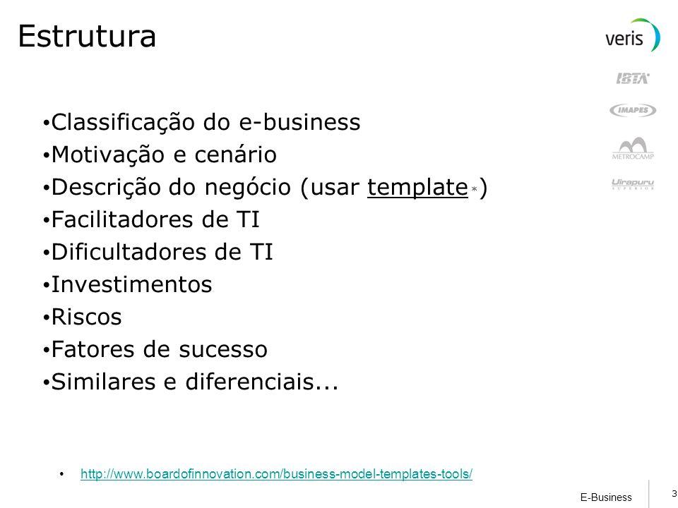 Estrutura Classificação do e-business Motivação e cenário