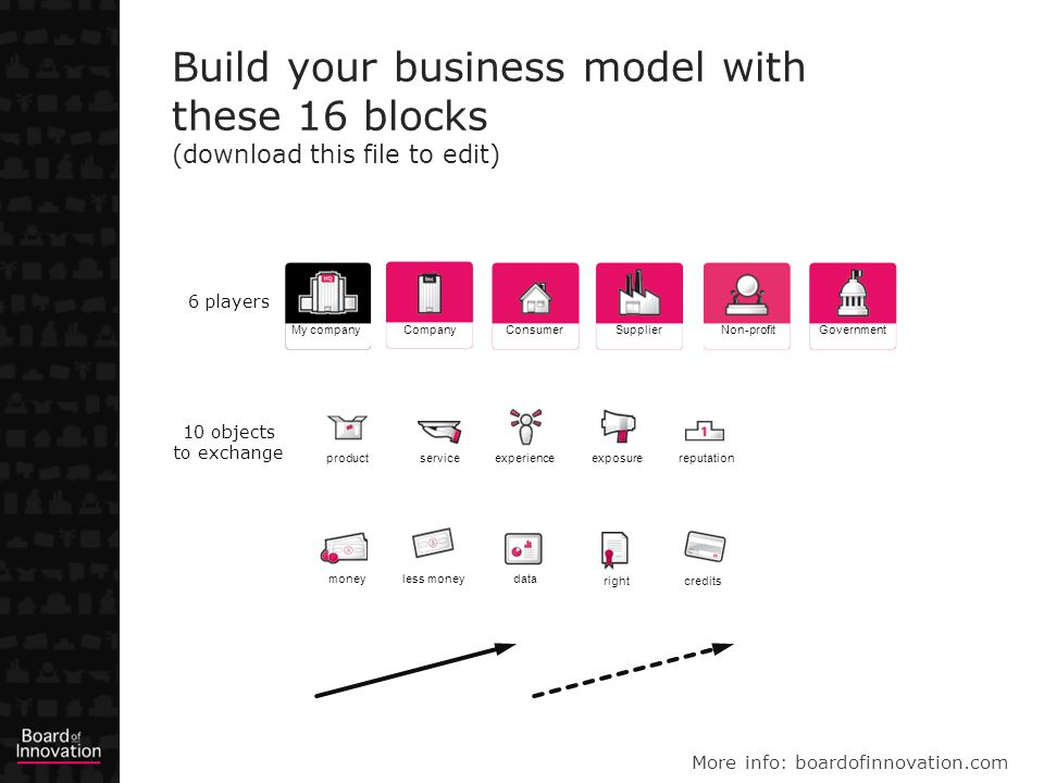 Build your business model with these 16 blocks (download this file to edit)