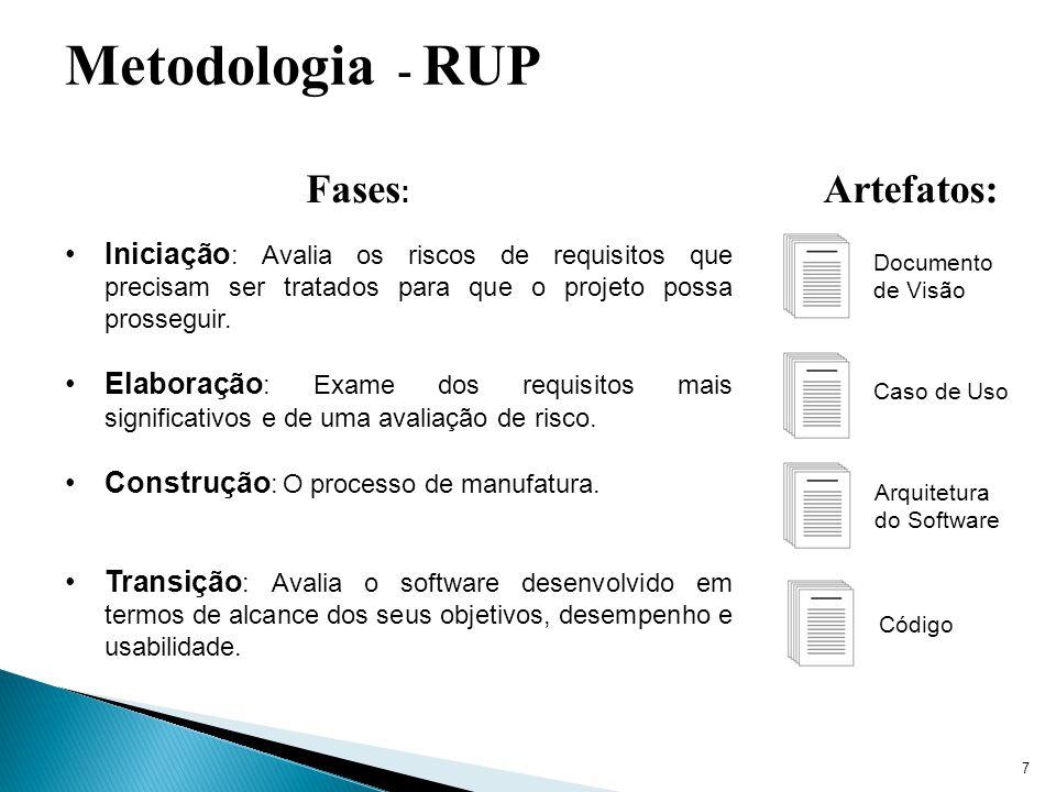 Metodologia - RUP Fases: Artefatos: