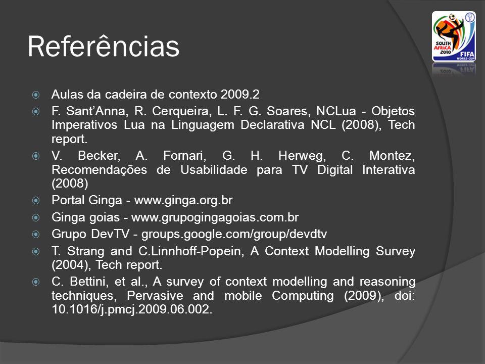 Referências Aulas da cadeira de contexto 2009.2
